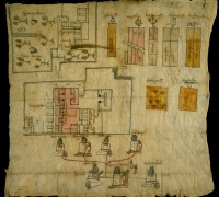 """""""The Will of Don Miguel Damián,"""" Xochimilco, 1576. Newberry Vault oversize Ayer MS 1900"""