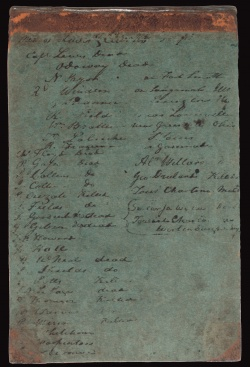 Account Book of William Clark
